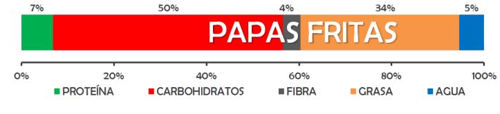PAPAS FRITAS